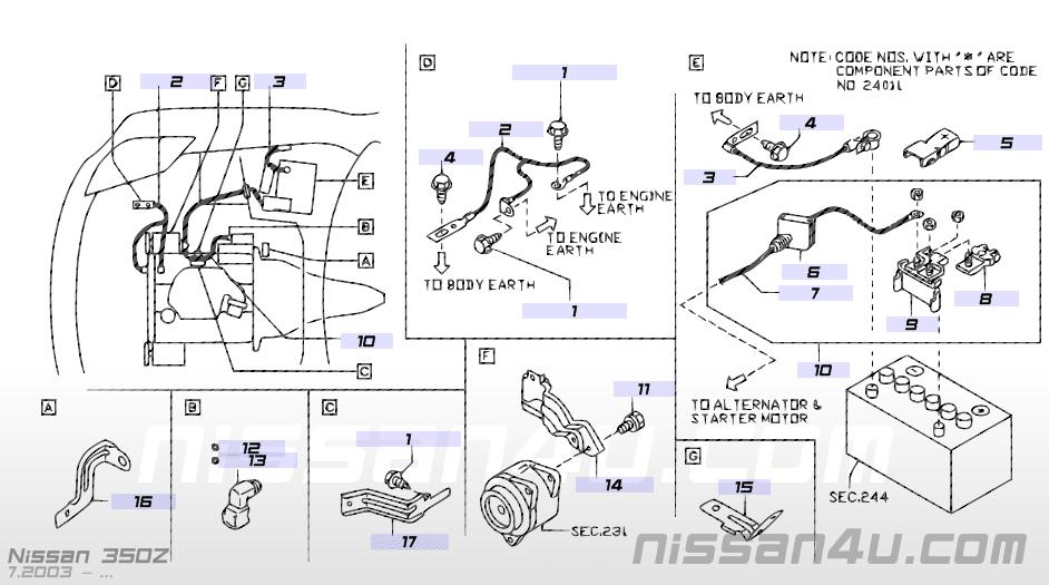 Ziemlich Schaltplan Für Nissan Abholen Zeitgenössisch - Elektrische ...