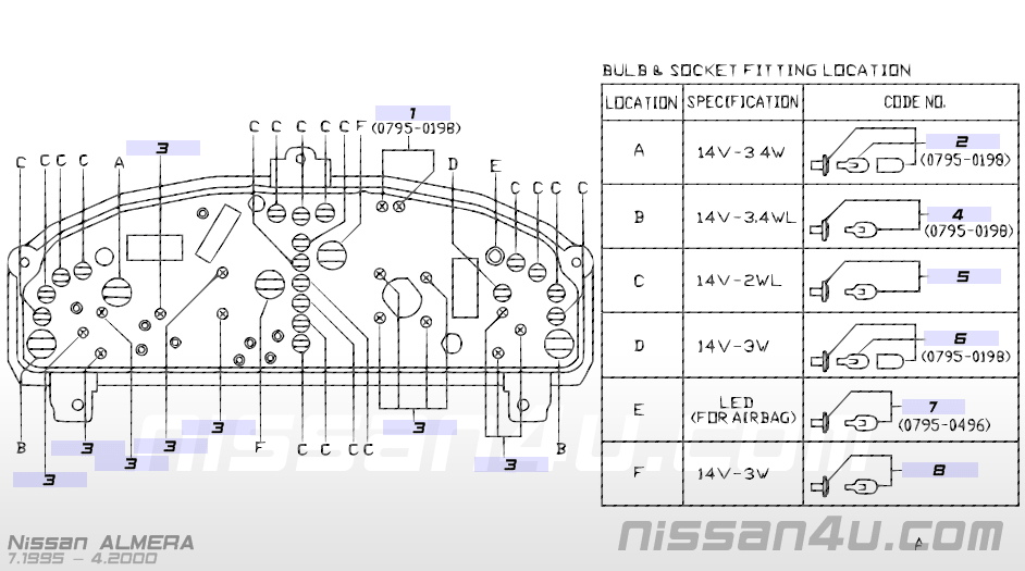 Nissan Almera N15 Wiring Diagram : Almera n wiring diagram and schematics