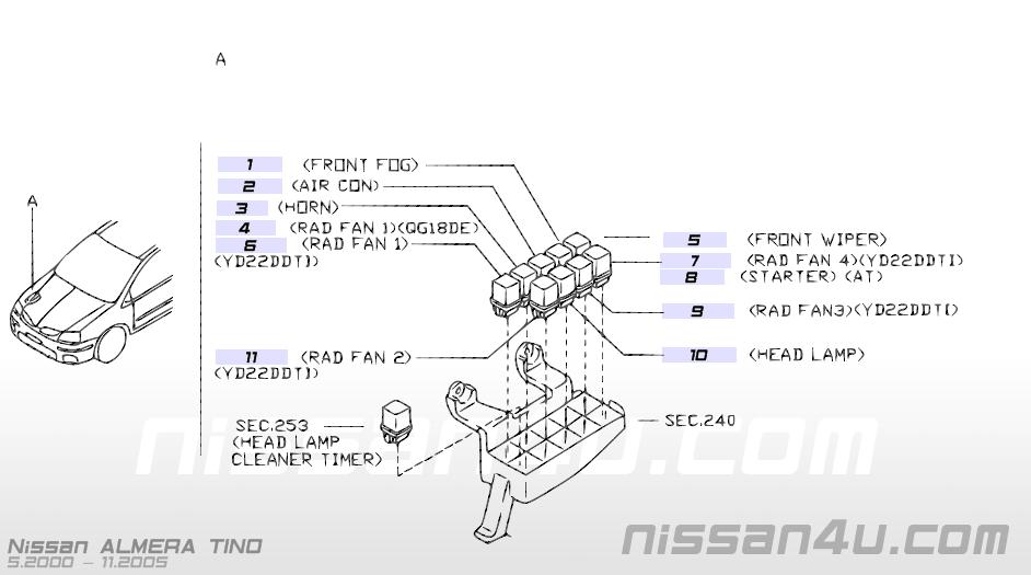 Wiring Diagram For Nissan Almera : Nissan almera circuit diagram wiring and schematics
