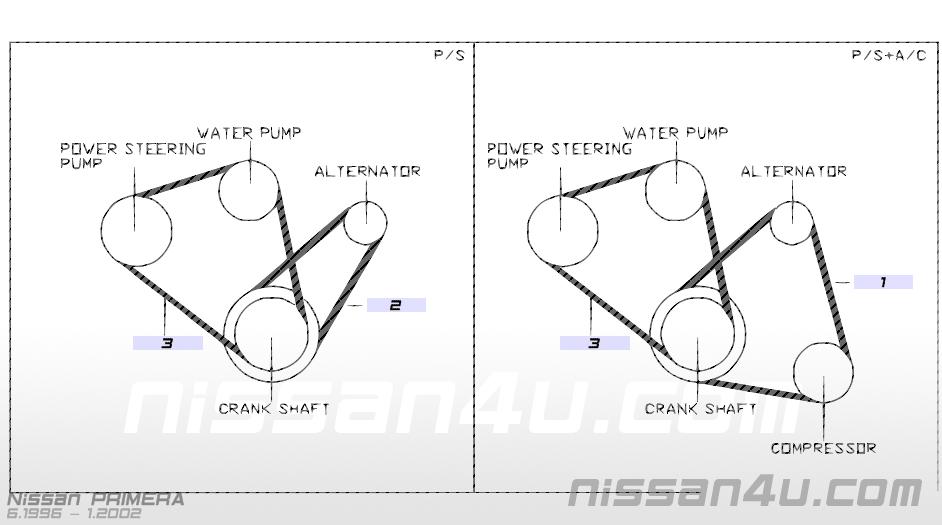 Nissan Primera P12 Wiring Diagram - Wiring Diagram Qubee Quilts